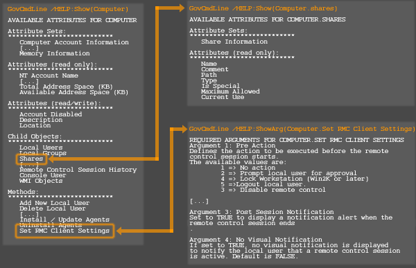 The Goverlan Command Line Utility